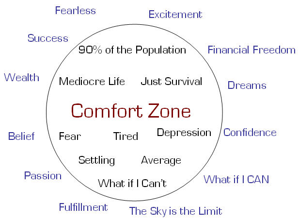 Step out of your comfort zone take the initiative be the for Comfort zone